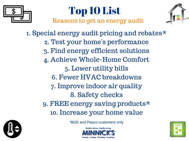 top 10 reasons to get an energy audit